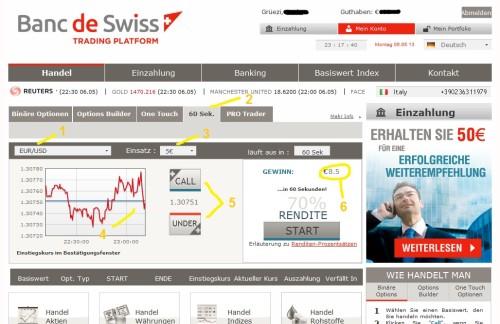 Binäre Optionen Handeln bei Banc de Swiss