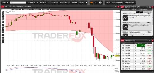 Neuer Trading Desk bei TraderFox