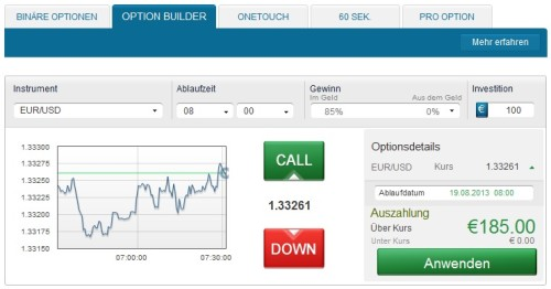 Option Builder beim Broker TopOption