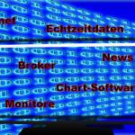 Instrumente binäre Optionen Handel