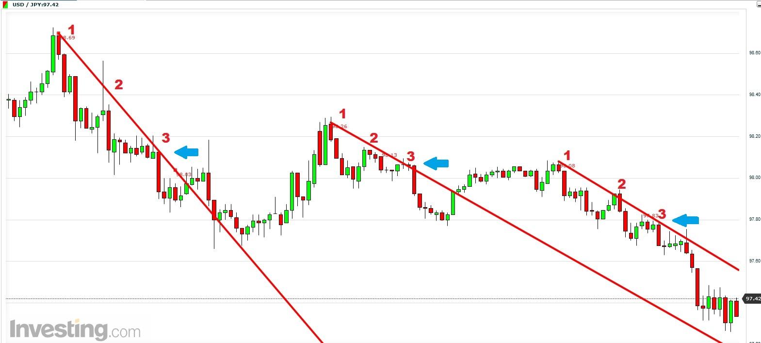 Online trading basics india pdf