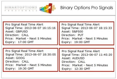 BinaryOptionsProSignals einfach zu verstehen