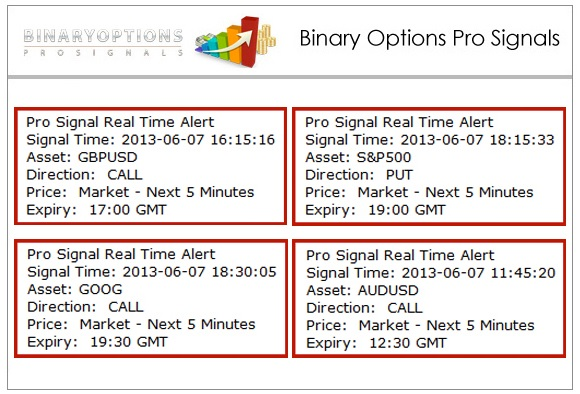 australian binary options trading signals live