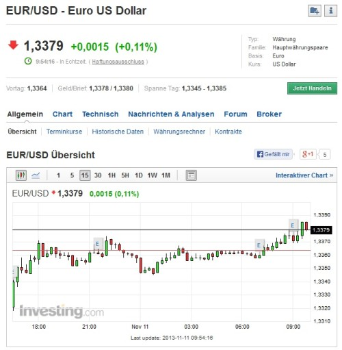 Währungspaar EUR-USD als binäre Optionen handeln
