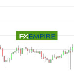 Binary Analyse FXEmpire
