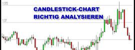 Candlestick-Chart analysieren