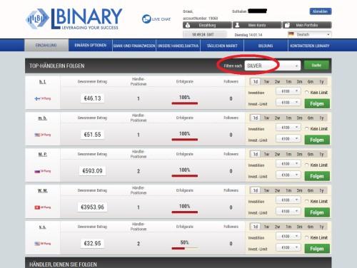 Liste der Trader bei Copytrading für binäre Optionen