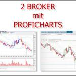 2 binäre Optionen Broker mit Profichart
