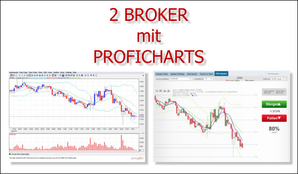 Broker commodity online trading software download