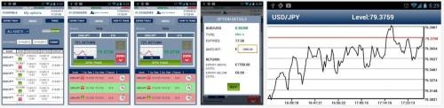 Mobiler Handel mit Broker Banc de Binary