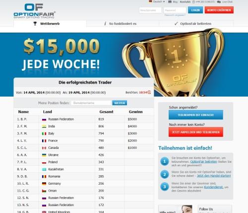 Statistik beim Trading Gewinnspiel bei OptionFair