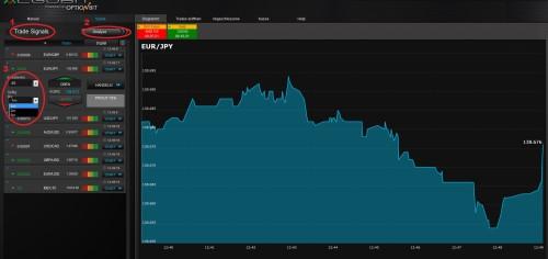 Handelsbereich von Algobit bei Signal Trading