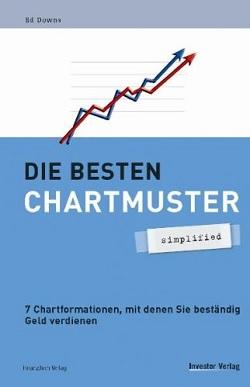 Buch über die 7 besten Chartmuster