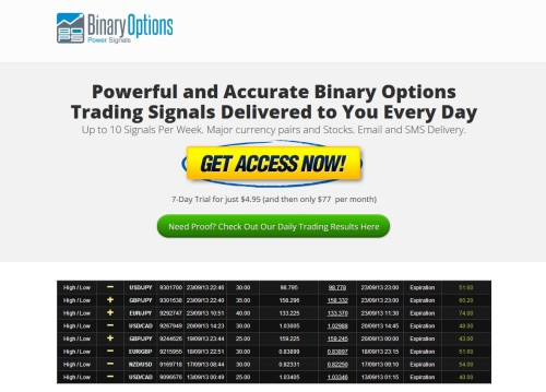 Binäre Optionen Signale von Binary Options Power Signals
