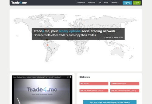 Trade4me - Binary Option Social Trading Seite