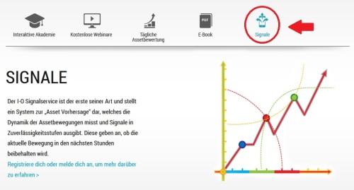 Signalservice von Interactiveoption