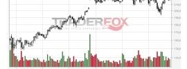 Baidu Aktie interessant für Handel