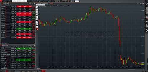 Neuer TraderFox Trading-Desk mit Echtzeitkursen