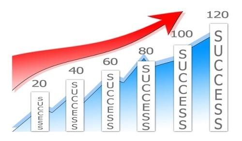 Binäroptionen für Erfolg
