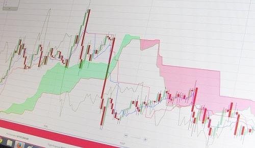 Geld verdienen durch Trading und Copytrading
