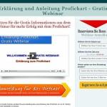 Binäroptionen Profichart Gratis Webinar
