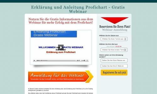 Seite mit Infos und Anmeldung zum Gratis Webinar über Profichart