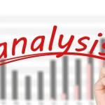 Welche Analyse verspricht Erfolg bei binären Optionen