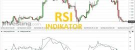Technischer Indikator RSI