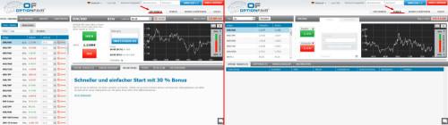 Binäre Optionen und Forex Handel bei OptionFair