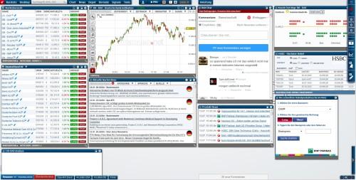 Trading-Desk auf Seite von Finanzen-net