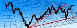Binäre Optionen und Trend-Strategie