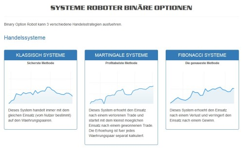 Handelsstrategien im Binary Option Robot für binäre Optionen