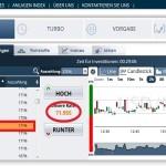 Russischen Rubel als binäre Option handeln