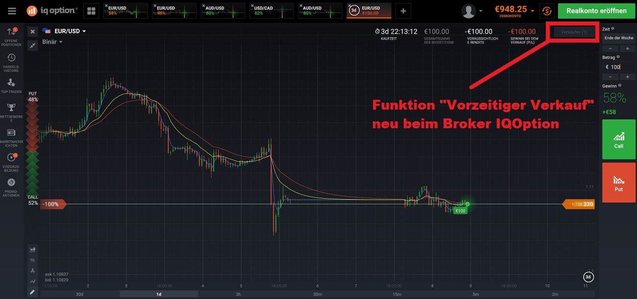 Forex trading signals forum