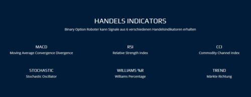 Indikatoren in der Trading-Software Binary-Option-Robot
