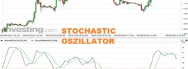 Technischer Indikator Stochastic Oszillator