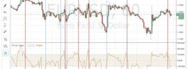 erklaerung-technischer-indikator-cci-fuer-trading