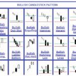 steigende-kerzenmuster-im-chart-fuer-binaere-optionen