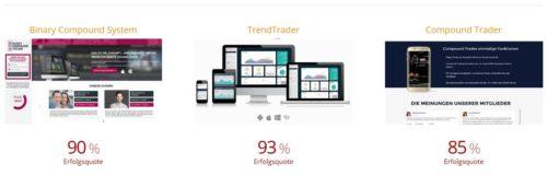 Einige der 5 Trading-Software für Handel mit binären Optionen