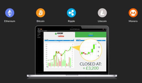 Bitcoin Automatisch Handeln