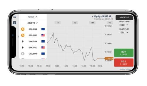 Informationen über Krypto-Trading beim Broker BDSwiss