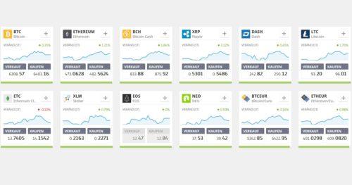 12 verschiedene Kryptowährungen und Paare beim Broker eToro