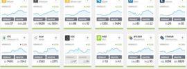 Meiste Kryptowährungen für Trading bei Broker eToro