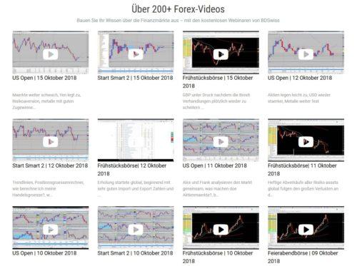 Übersicht der letzten Forex-Videos mit vielen Trading-Infos