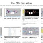 Aktuelle Forex-Videos für Trading-Infos nutzen