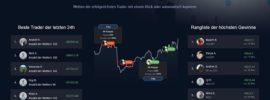 Social Trading mit Binäre Optionen