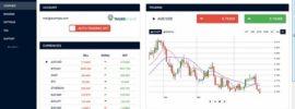 Infos spezielle Krypto-Software für Trading