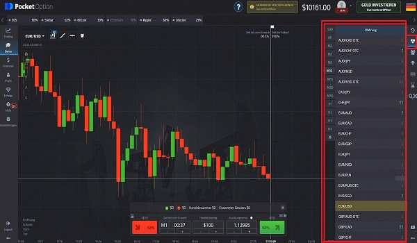 Trading-Signale beim Broker PocketOption nutzen