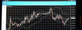Wie geht es mit Binäre Optionen Trading weiter