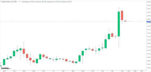 Edelmetall Gold ist nach FED-Chef Aussage gestiegen